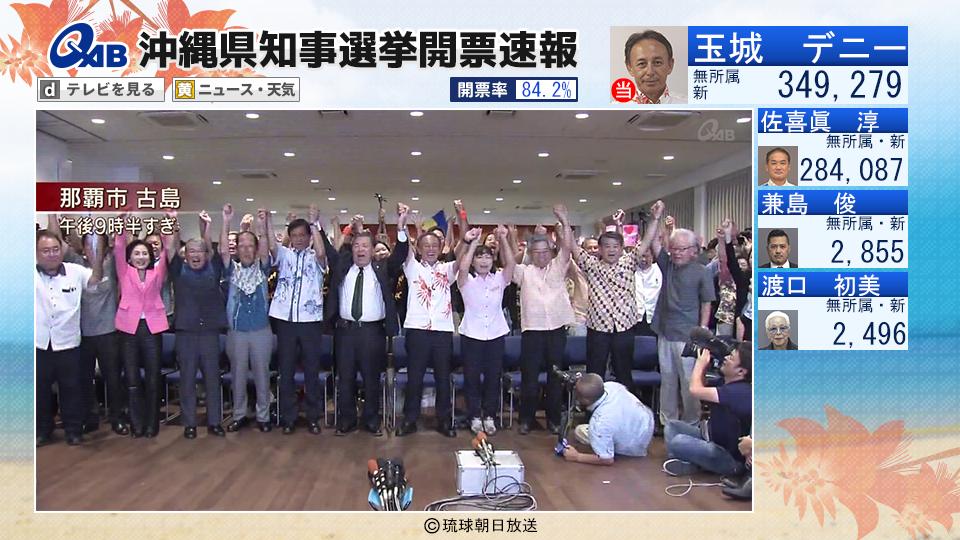 『データ放送による2018沖縄県知事選 開票速報トライアル』を実施